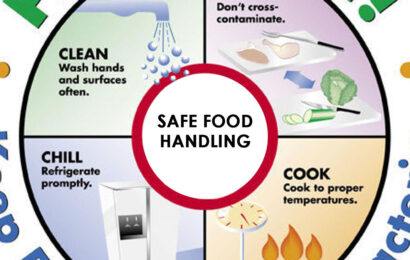 Diagram Showing Safe Handling Of Food 2